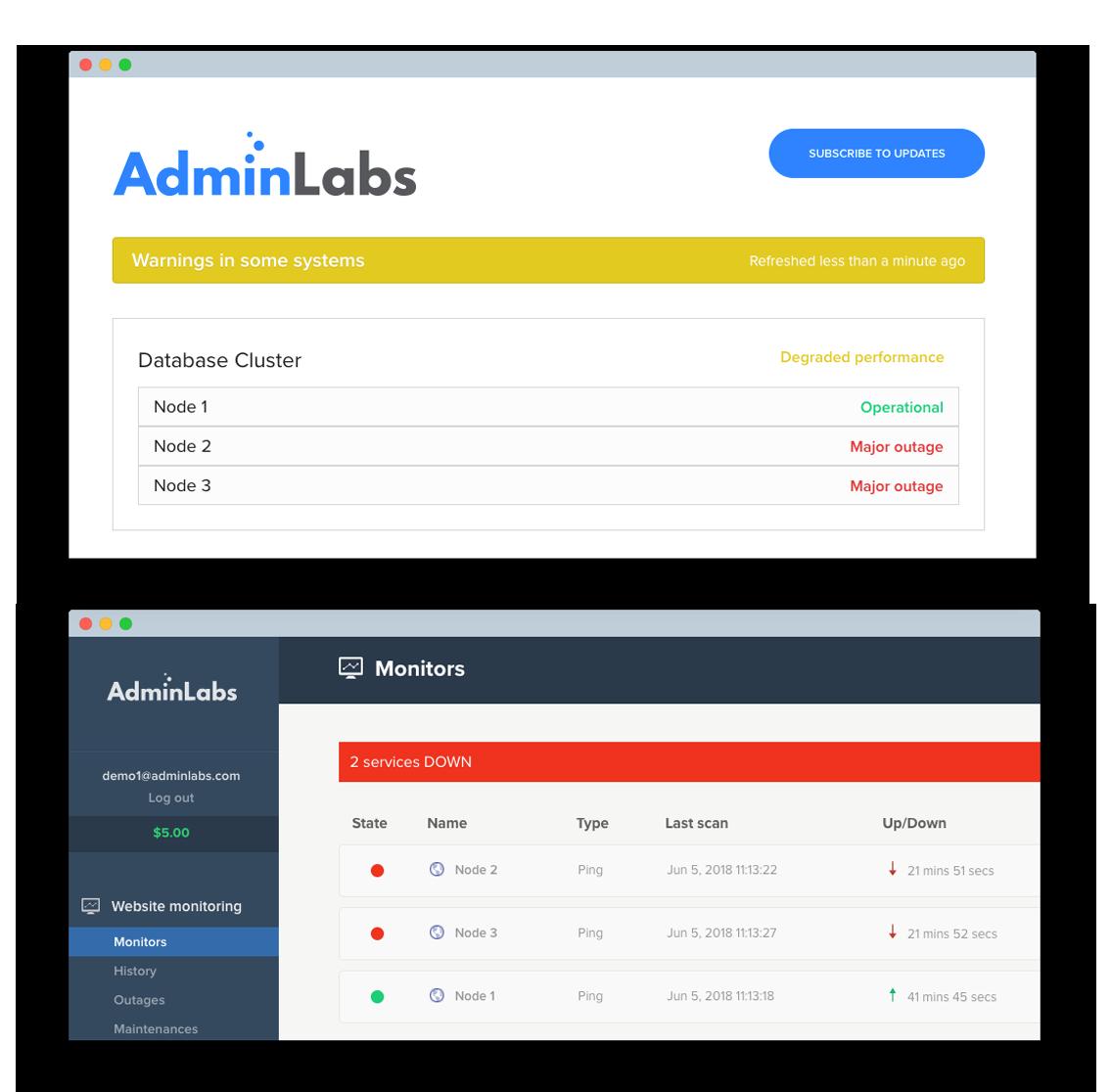 AdminLabs monitors