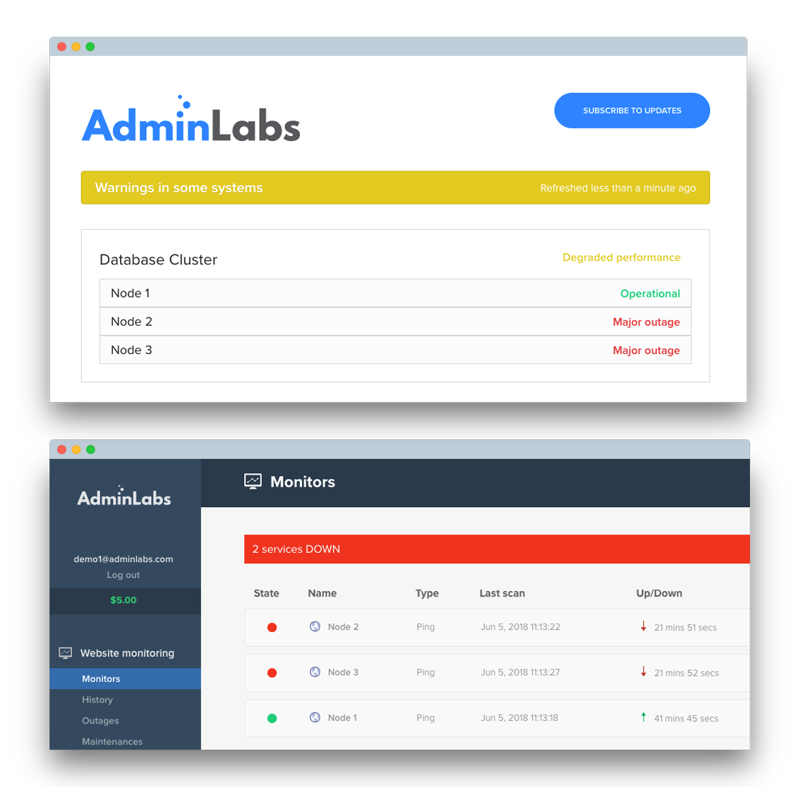 AdminLabs monitors